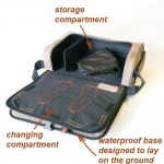 gyst transition bag